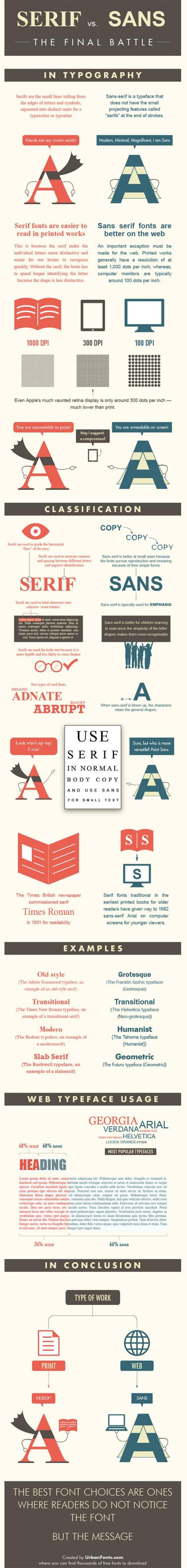 Experienced serif:sans serif