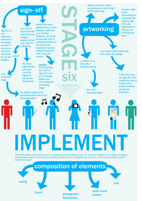 Stage-6-implement